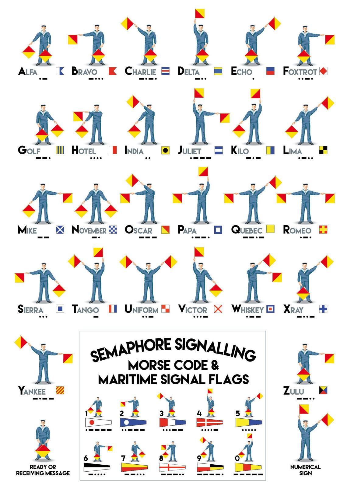 Maritime Semaphore Flags 2, Signal Flags