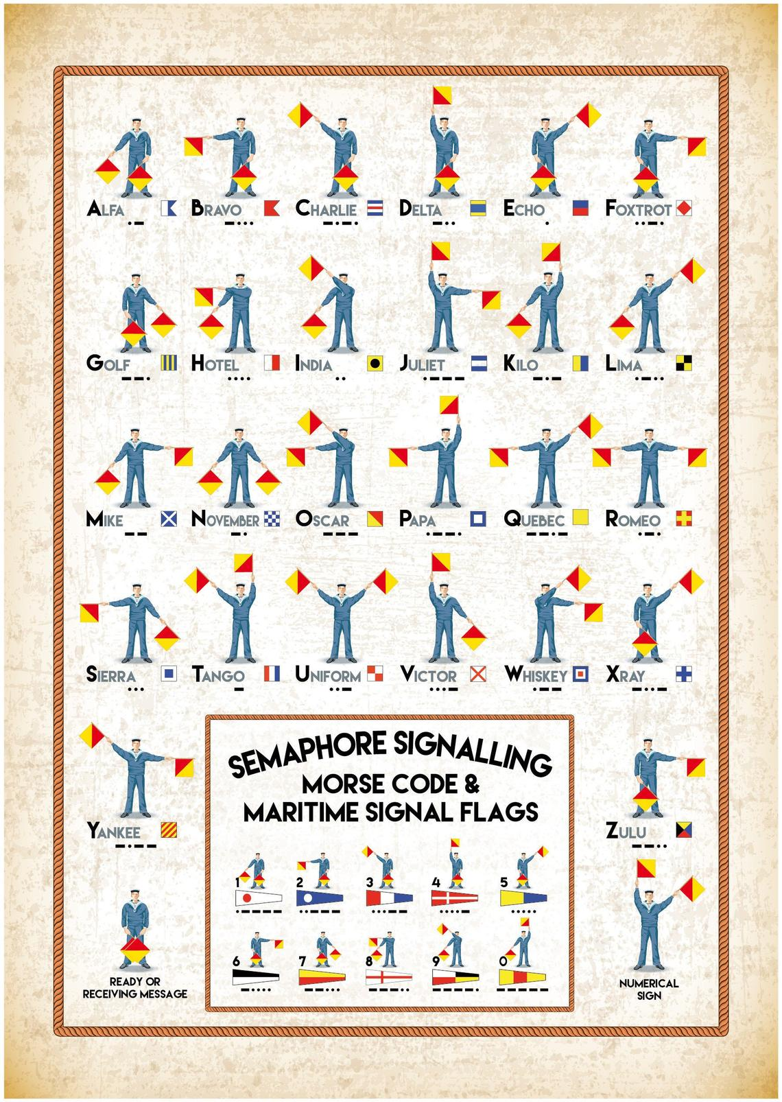 Maritime Semaphore Flags, Signal Flags